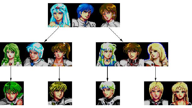 Phantasy Star III Generations of Doom Sega Genesis Mega Drive Game Boy Advance Main Characters Portraits Xtreme Retro
