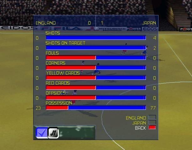 World League Soccer 98 WLS98 Eidos Silicon Dreams Sports Football Sony PlayStation PSX PSone Sega Saturn Windows PC Xtreme Retro 12
